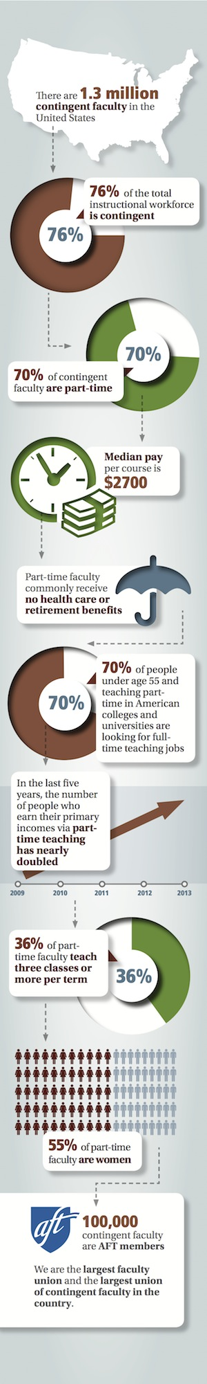 Highered_infographic